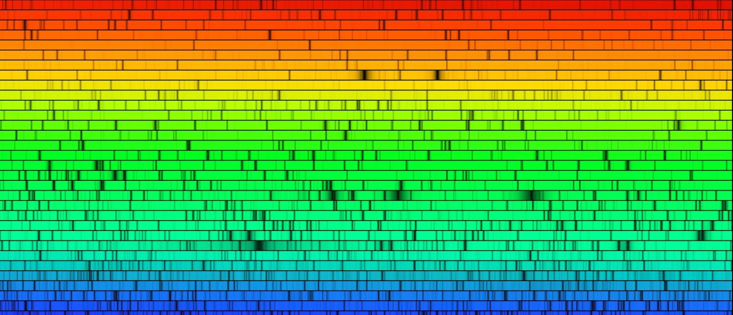Spectroscopy: What is it, how does it work and why is it important?