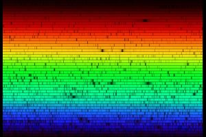 Absorption Spectrum from our Sun